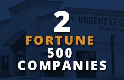 2-companies